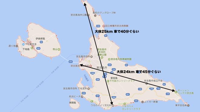 宮古島 旅行 やること 観光 おすすめ 行くべき